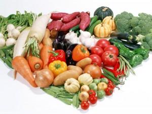 Osnovnyie vidyi diet 4 300x225 - Основные виды диет-4