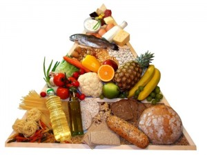 Pravilnoe pitanie osnovyi 2 300x225 - Правильное питание основы-2