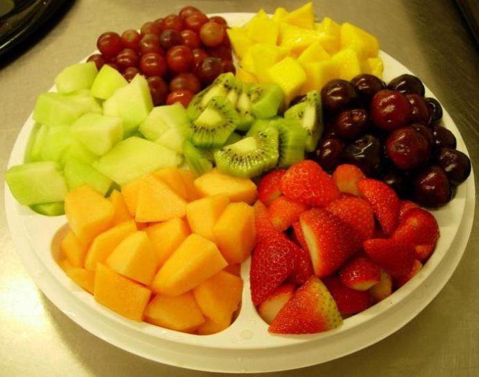 Dieta pri akne otzyivyi - Диета при акне