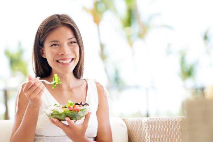 Dieta protiv akne - Диета при акне