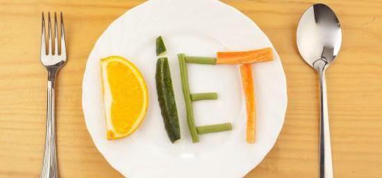 Supovaya dieta pohudenie na 5 8 kg za nedelyu - Суповая диета