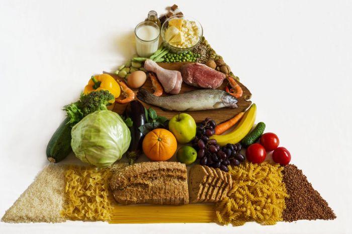 Пищевая пирамида при правильном питании