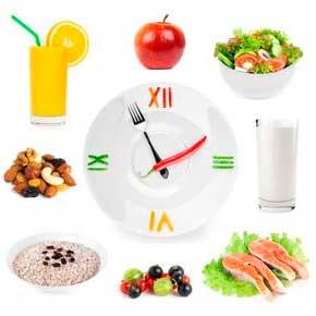 .jpg - Когда нужно есть, чтобы не поправляться?