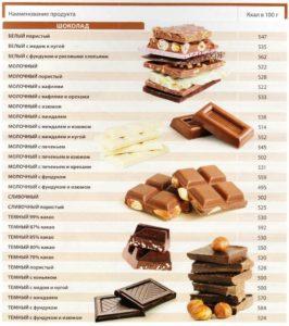 Kalorijnost schokolada 266x300 - kalorijnost-schokolada.jpg
